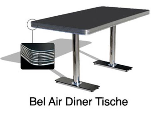 AuBergewohnlich Bel Air Diner Tisch Mit Breiter Aluminium Kante Für Wohnen, Küche,  Restaurant, ...